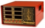 Автомобильный 4-х компонентный газоанализатор «Инфракар М-3Т.01»